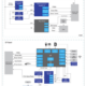 عملکرد پنج طراحی ¬مرجع دوربین IP